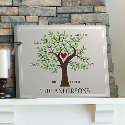 Personalized Traditional Family Tree Canvas Print